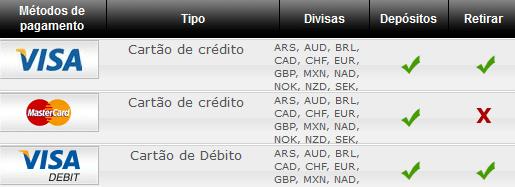 euro_palace_pagamento