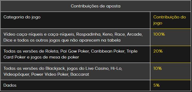 blackjack rollover
