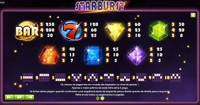 starburst tabela de pagamento