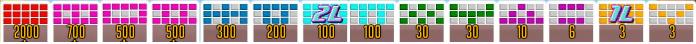 vídeo bingo aposta