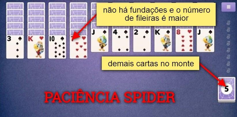 paciência spider cassino