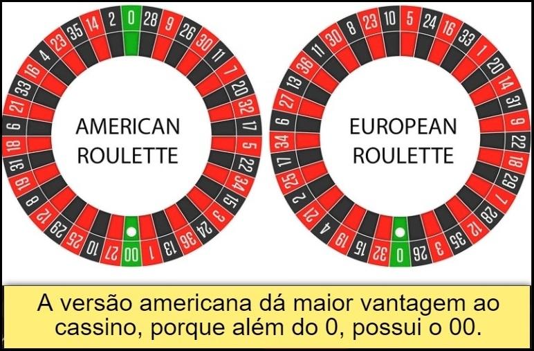 roleta americana e europeia