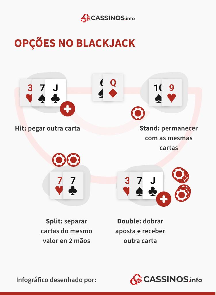opções de jogadas no Blackjack online